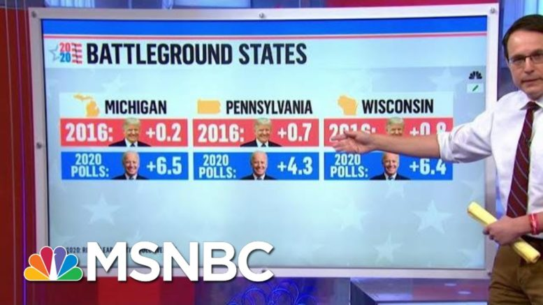 What Polling Averages Tell Us About The 2020 Race   Morning Joe   MSNBC 1