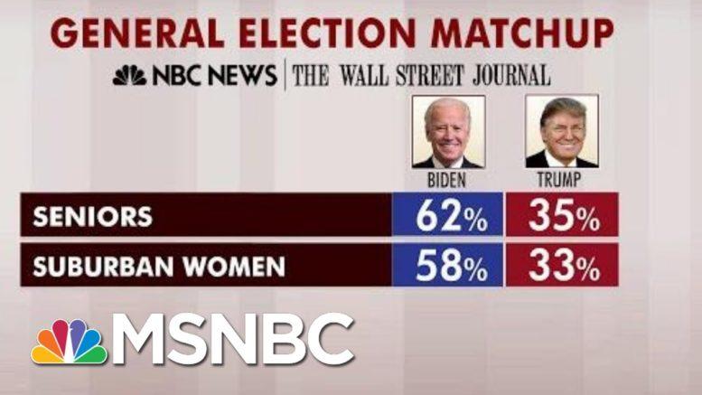 Biden Leads 14 Points Nationally, Also Up With Seniors, Suburban Women | Morning Joe | MSNBC 1