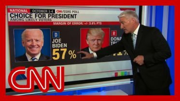 Joe Biden leading President Trump by 16 points in nationwide poll 6
