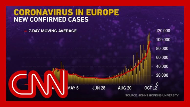 Covid-19 cases are rising sharply in parts of Europe 1