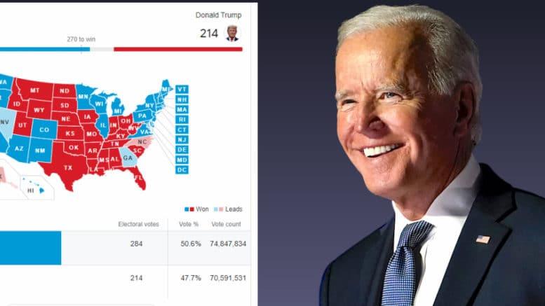 Heartwarming Joe Biden is President-elect - 2020 1