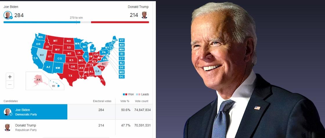 Heartwarming Joe Biden is President-elect - 2020 9
