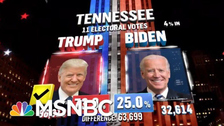 Trump Wins Tennessee, NBC News Projects | MSNBC 1