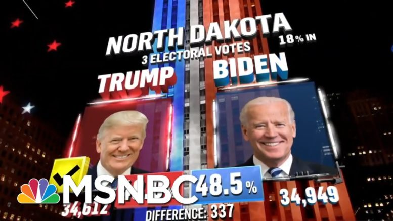 Trump Wins North Dakota, NBC News Projects   MSNBC 1