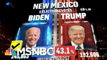 Biden Wins New Mexico, NBC News Projects | MSNBC 6