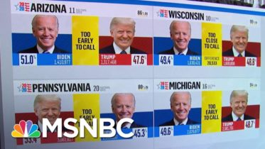 Dave Wasserman: 'Joe Biden Has More Realistic Path To 270' | MSNBC 6