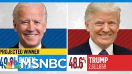 NBC News Projects Joe Biden Will Win Michigan | MSNBC 7