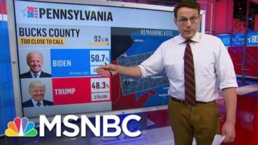 State Of The Race: Tight In Georgia, Opportunities For Biden In Pennsylvania | MSNBC 6