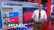 Breaking: Trump Loses More Ground In Do-Or-Die Penn., MSNBC's Kornacki Reports On MSNBC | MSNBC 5