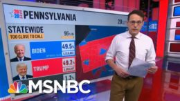 Breaking: Trump Loses More Ground In Do-Or-Die Penn., MSNBC's Kornacki Reports On MSNBC | MSNBC 7