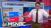 Mail Ballots Pose Challenge For Trump Trying To Reclaim Lead From Biden In Pennsylvania | MSNBC 4