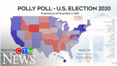How one AI system's U.S. election prediction got Florida and Texas wrong 6