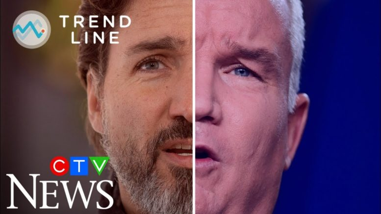 Tory infighting could impact O'Toole's popularity – can Trudeau take advantage? | TREND LINE 1