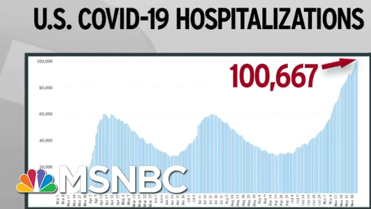Tide Of New Medical Demand Arriving As U.S. Resources Are Already Overdrawn | Rachel Maddow | MSNBC 1