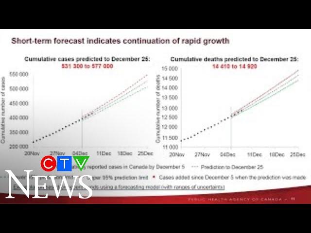 Full update on new Canada COVID-19 modelling data 1
