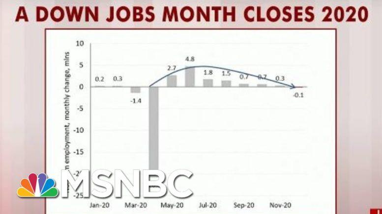 Rattner: A Public Health Crisis Driving An Economic Crisis | Morning Joe | MSNBC 1