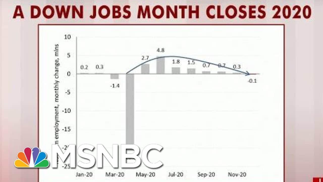 Rattner: A Public Health Crisis Driving An Economic Crisis | Morning Joe | MSNBC 7