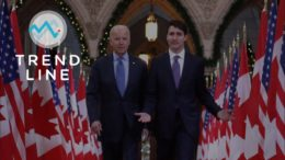 Nanos: Biden's environmental policy could spell trouble for parts of Canada | TREND LINE 8