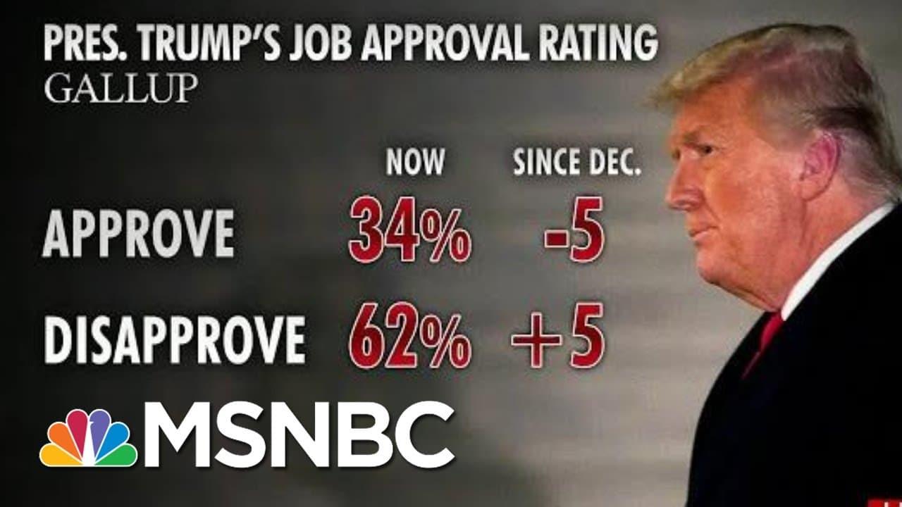 President Trump's Job Approval Stands At 34 Percent: Poll | Morning Joe | MSNBC 1
