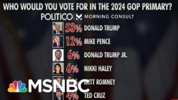 President Biden's Approval Number Stands At 62 Percent | Morning Joe | MSNBC 1