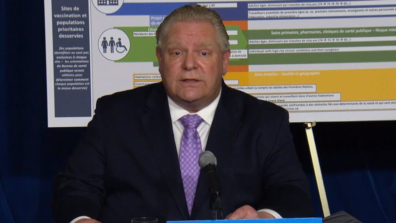 Watch Doug Ford's full statement   COVID-19 lockdowns extended in Toronto, other hotspots in Ontario 1