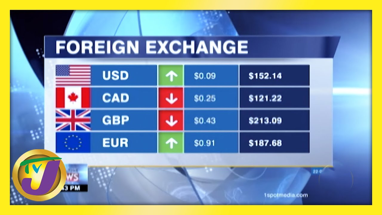 US Dollar at New Historic High: TVJ Business Day - February 22 2021 1