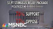 Biden's $1.9T Stimulus Relief Has 76 Percent Support | Morning Joe | MSNBC 3
