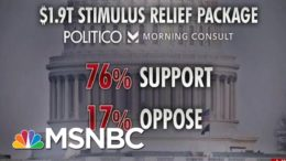 Biden's $1.9T Stimulus Relief Has 76 Percent Support | Morning Joe | MSNBC 6