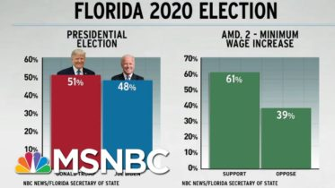 Republicans In The Way Of Minimum Wage Hike Most Americans Want   Rachel Maddow   MSNBC 6