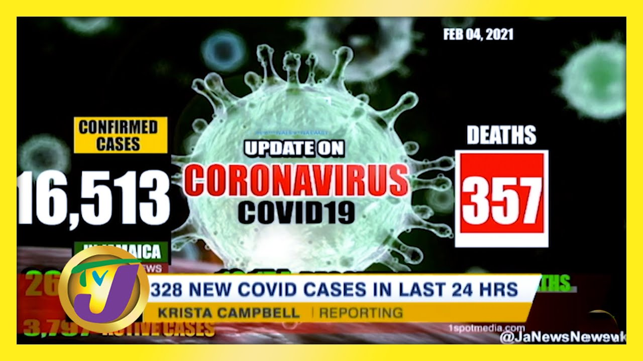 Jamaica Sees Shocking 328 New Covid Cases in 24hrs. - February 6 2021 1