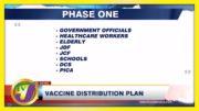 Jamaica's Vaccine Distribution Plan | TVJ News - March 2 2021 3