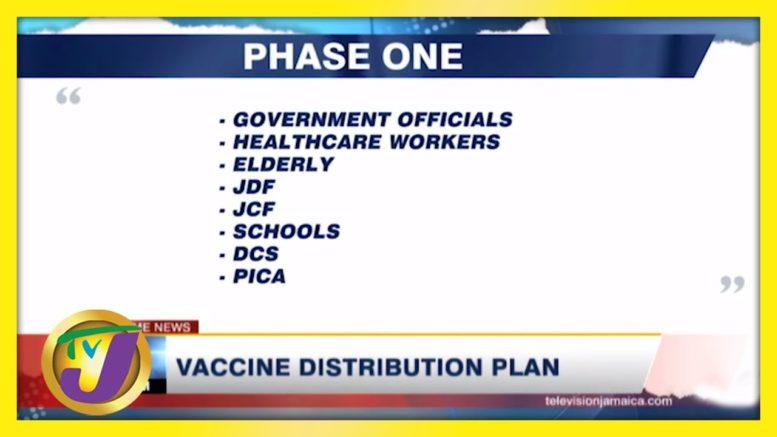 Jamaica's Vaccine Distribution Plan | TVJ News - March 2 2021 1