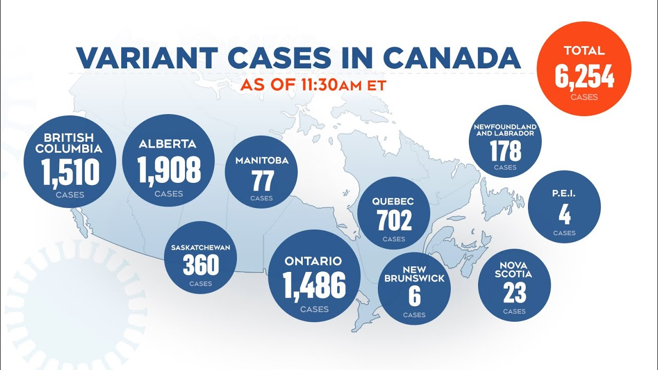 Variants are spreading in Canada and Alberta is a hotspot   New COVID-19 concerns 8