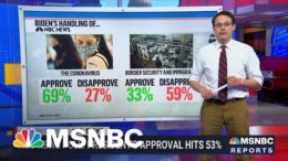 Steve Kornacki Breaks Down Biden Polling Ahead Of 100 Day Marker | Katy Tur | MSNBC 4