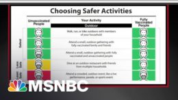 The CDC's New Outdoor Mask Guidance Explained | The 11th Hour | MSNBC 8
