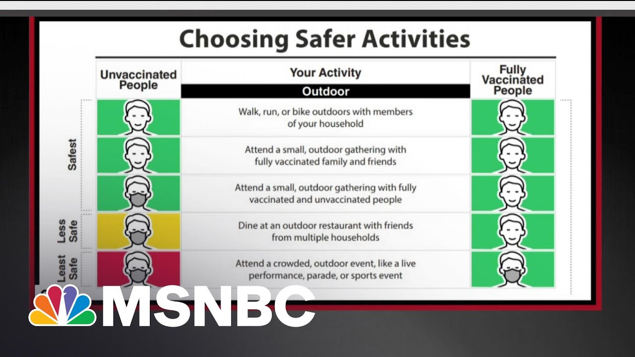 The CDC's New Outdoor Mask Guidance Explained | The 11th Hour | MSNBC 7