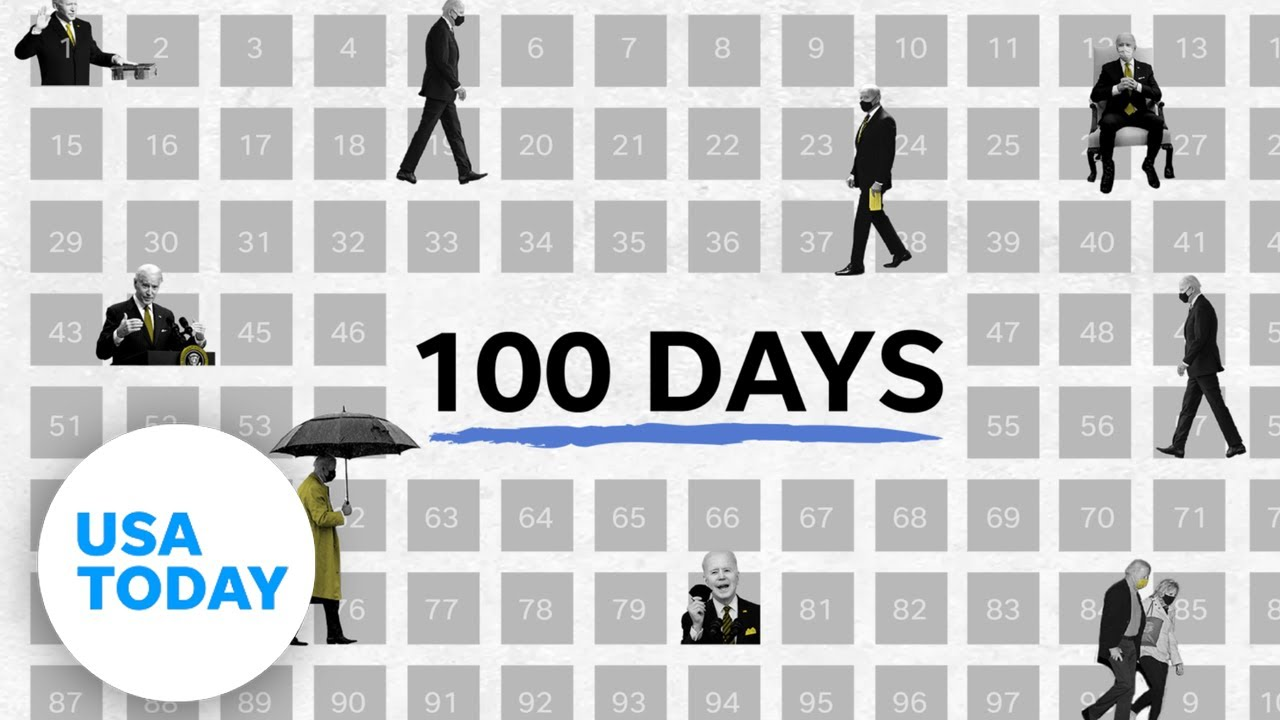 Joe Biden's 100 days: Some of the biggest moments since his election   USA TODAY 8