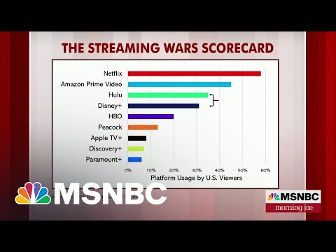 Steve Rattner: With MGM Purchase, Amazon Makes A Clear Statement 7