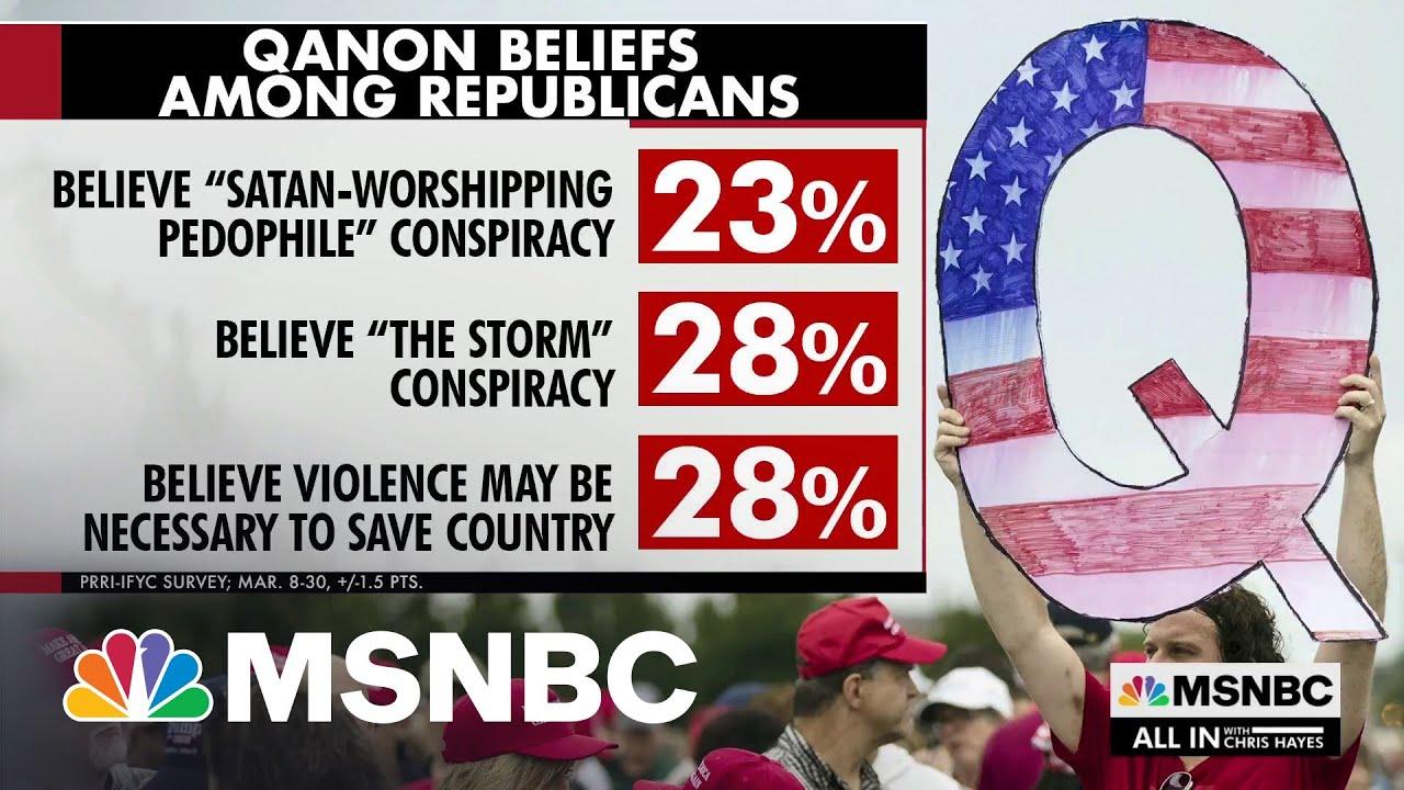Poll: 28% Of Republicans Believe Core Q-Anon Beliefs 6