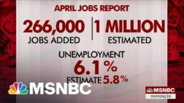 U.S. Adds 266,000 Jobs In April, Less Than Expected | Morning Joe | MSNBC 4