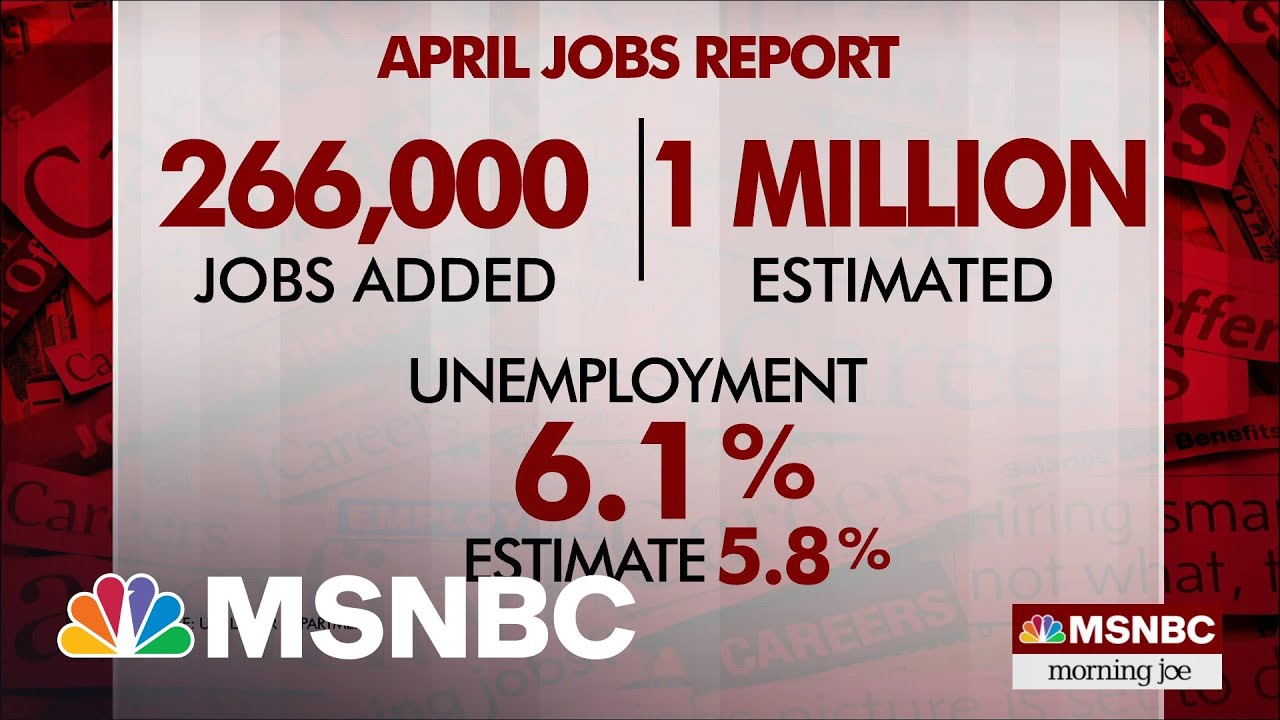 U.S. Adds 266,000 Jobs In April, Less Than Expected | Morning Joe | MSNBC 1