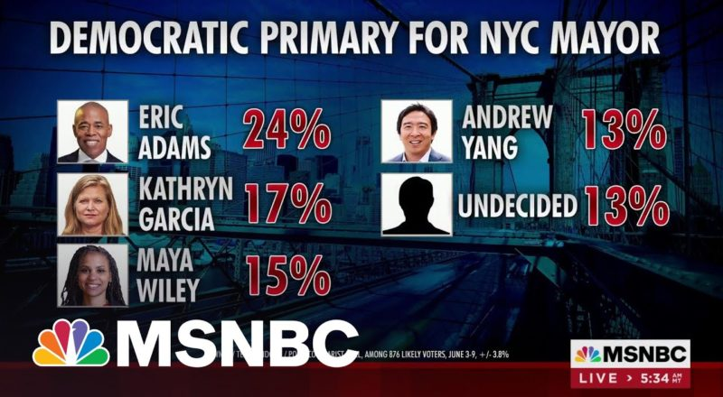 New Polling In Dem NYC Primary Shows Eric Adams Extending Lead   MSNBC 7