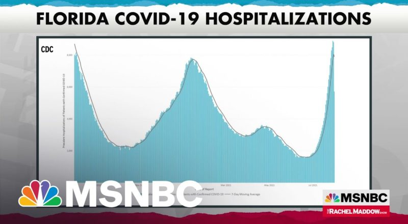 Health Care Systems In Peril As Covid Fills Hospital Beds 1