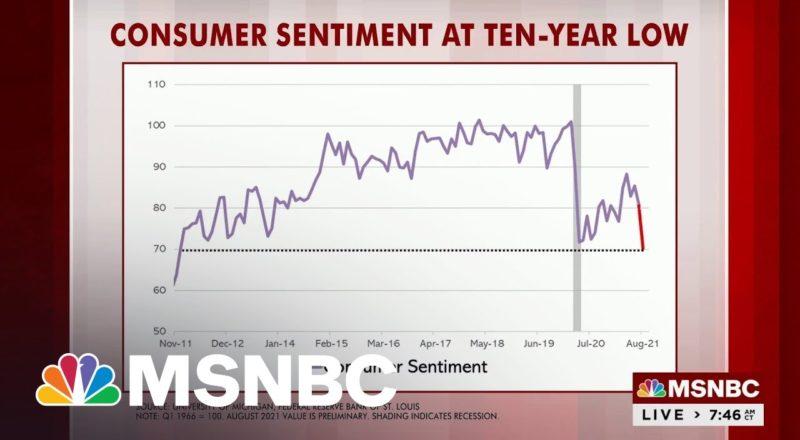 Steve Rattner: Virus Resurgence Has Hit Consumer Sentiment Hard 1