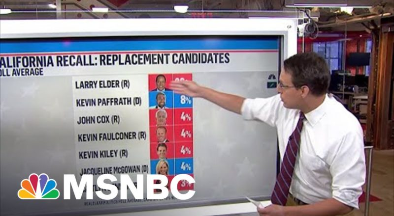 Steve Kornacki Breaks Down What To Expect From California Recall Election 1