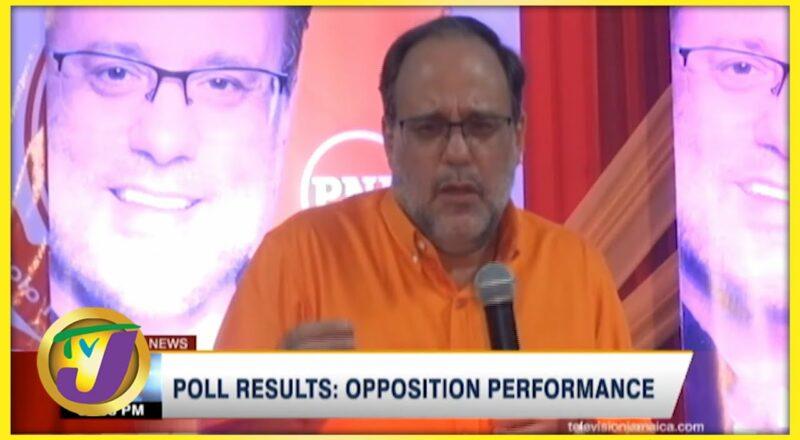 Opposition PNP Performance Worsens Under Mark Golding :Poll Results | TVJ News - Sept 20 2021 1