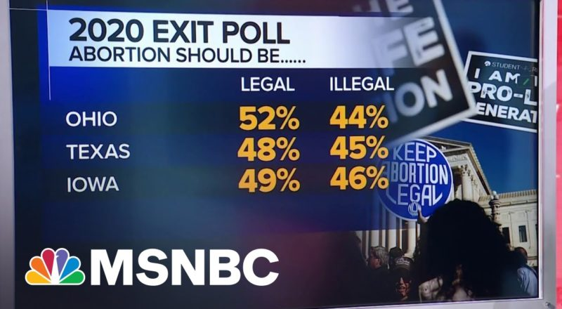 NBC News Poll: In Texas, Voters Are 'In-Between [Extremes] On Abortion' 1